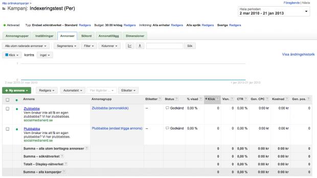 Annonser i Google AdWords