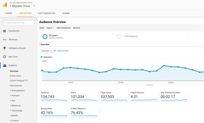 Det är enkelt att installera Google Analytics.