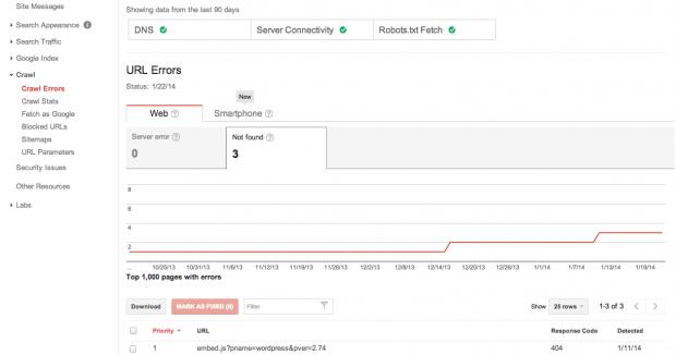 Crawl Errors-rapporten i Google Webmaster Tools