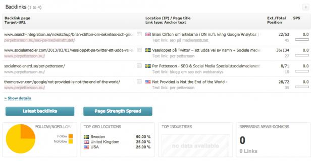 Backlinks - inlänkar till din webbplats i SearchMetrics