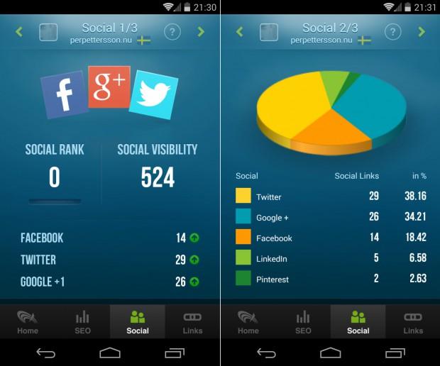 Analysera snabbt din webbplats sociala medier data med SearchMetrics app