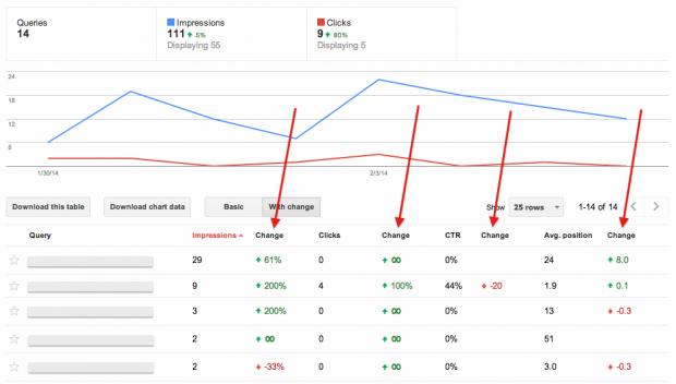 Förändringar kring innehållet som visas i Webmaster Tools