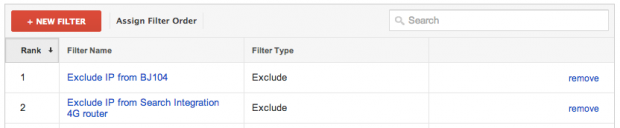 Filter i Google Analytics