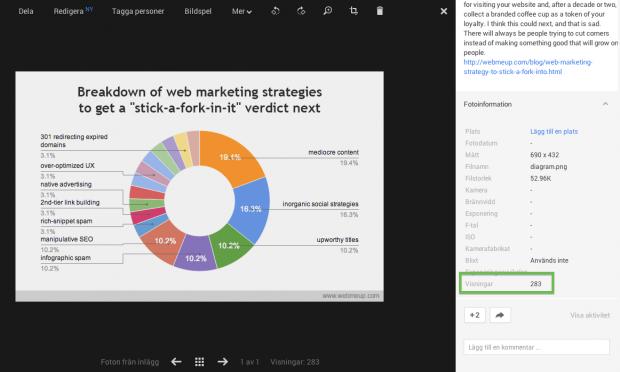 Google+ visningar för poster med bilder