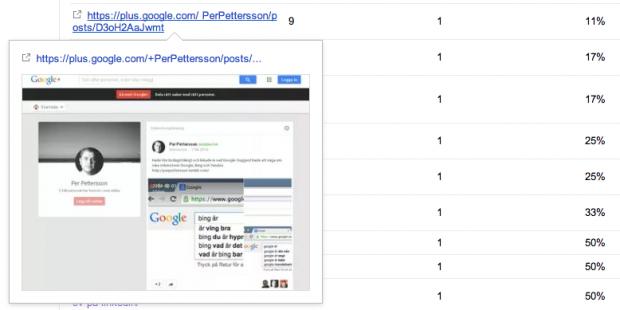 Google+ poster i Webmaster Tools