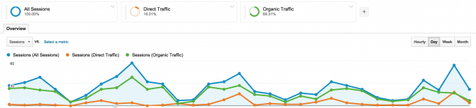 Segmentera i Google Analytics
