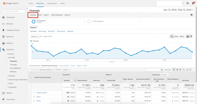 Google Analytics standardrapport