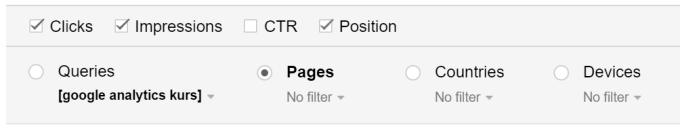 Filtrera ut sidor efter sökningar.
