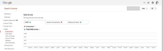 DNS fel i Google Search Console.