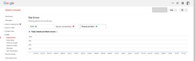 Robots.txt fetch rapport i Search Console.