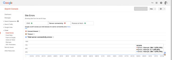 Server connectivity i Google Search Console.