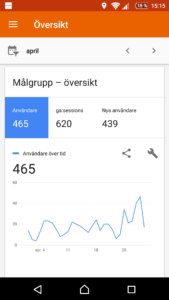 Google Analytics i mobilen