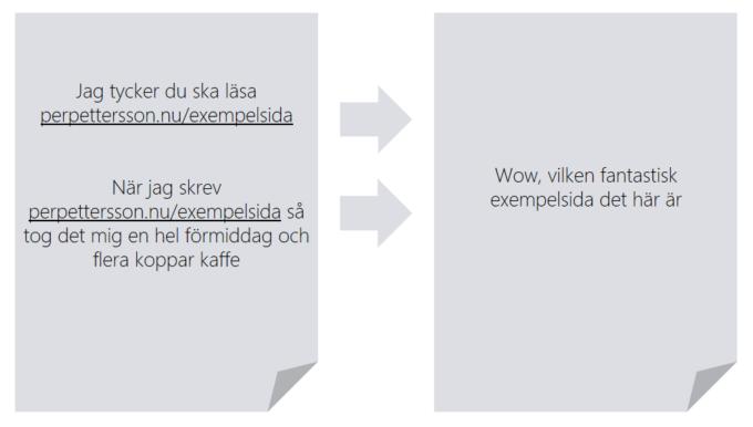 Exempel på utökad länkattribution