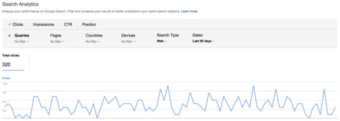 Google Search Consoles sökordsrapport