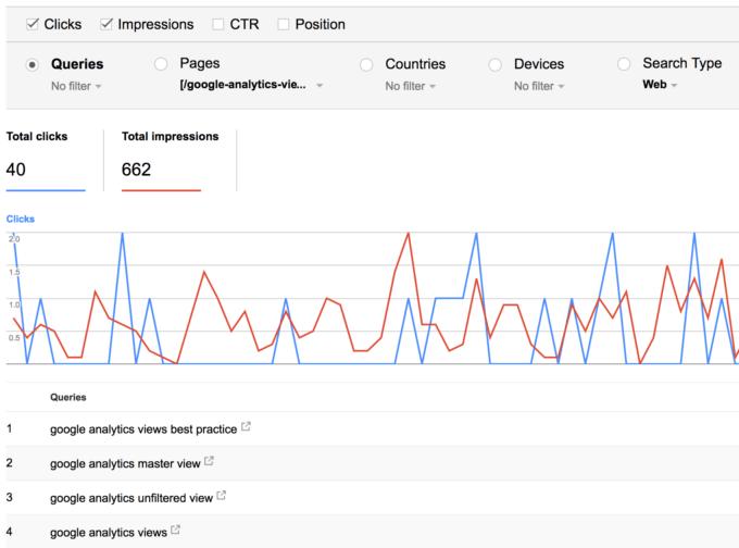 Sökningar och sidor i Google Search Console