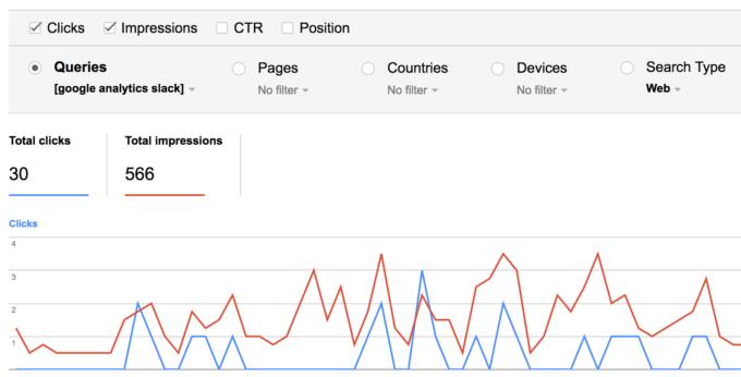 Sökordsrapporten Search Analytics
